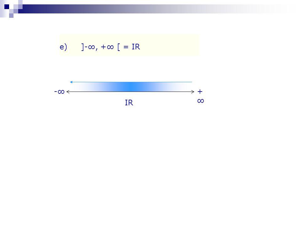e) ]-∞, +∞ [ = IR +∞ -∞ IR